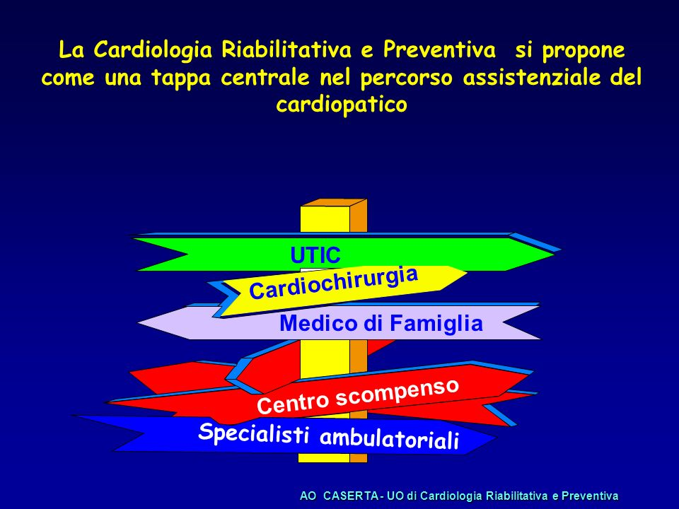 Specialisti ambulatoriali