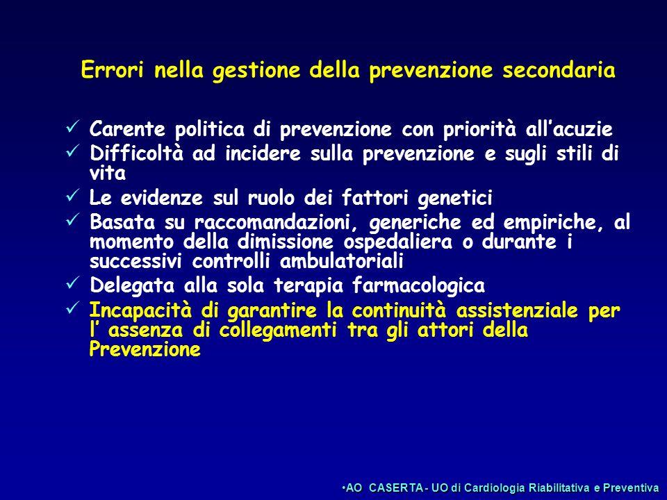 Errori nella gestione della prevenzione secondaria