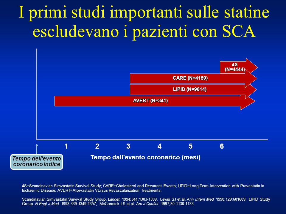 I primi studi importanti sulle statine escludevano i pazienti con SCA