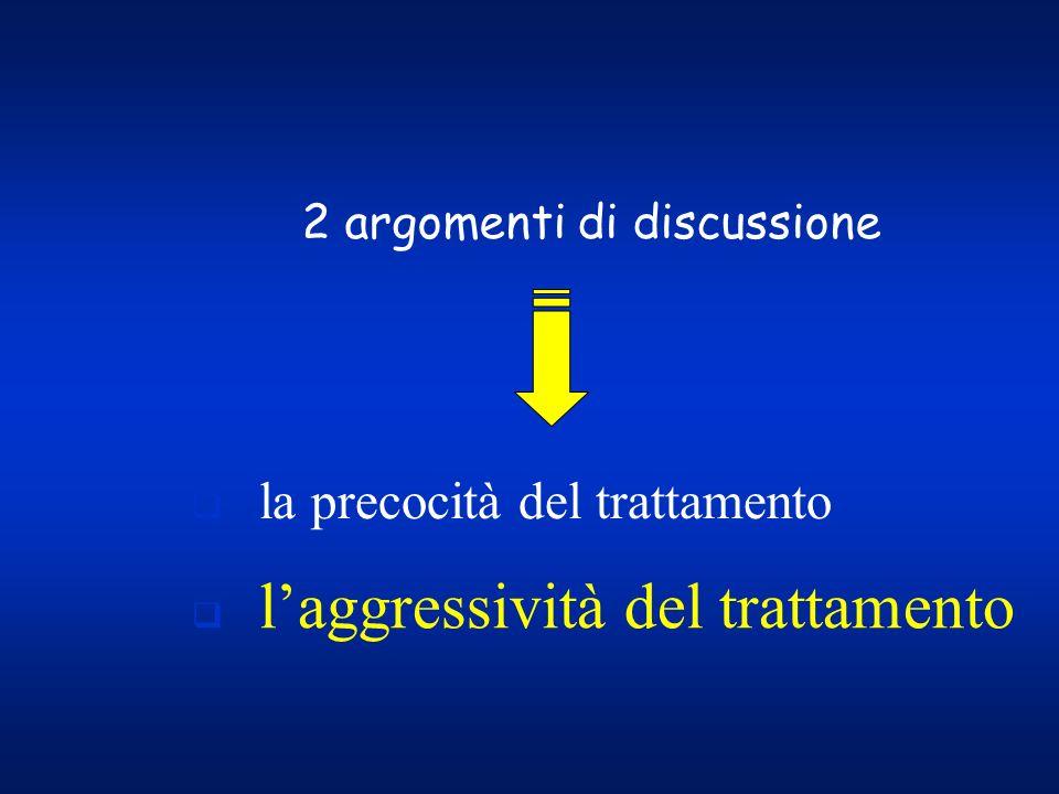 2 argomenti di discussione