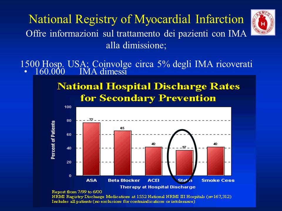 National Registry of Myocardial Infarction Offre informazioni sul trattamento dei pazienti con IMA alla dimissione; 1500 Hosp. USA; Coinvolge circa 5% degli IMA ricoverati
