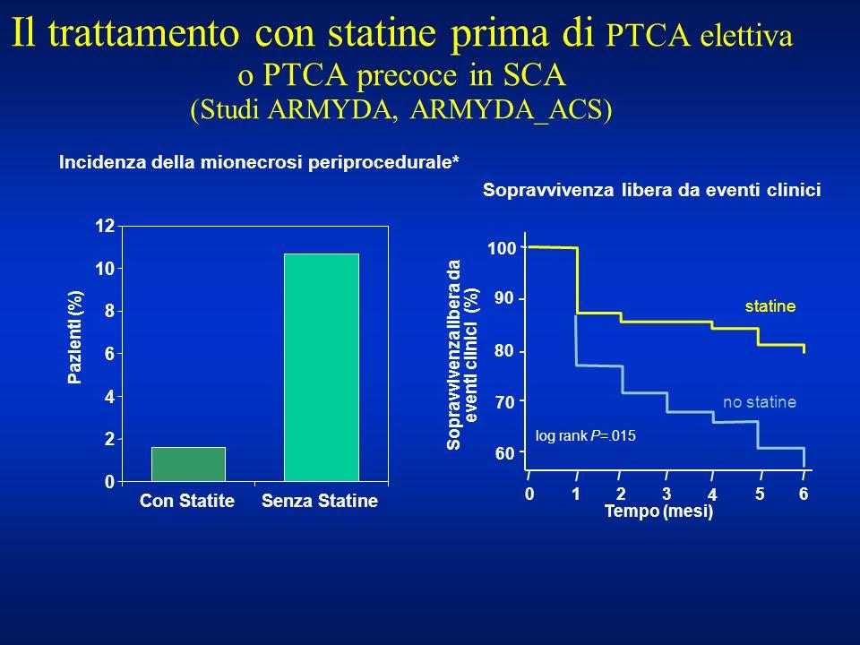 Il trattamento con statine prima di PTCA elettiva o PTCA precoce in SCA (Studi ARMYDA, ARMYDA_ACS)