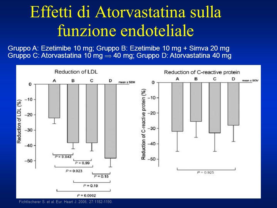 Effetti di Atorvastatina sulla funzione endoteliale