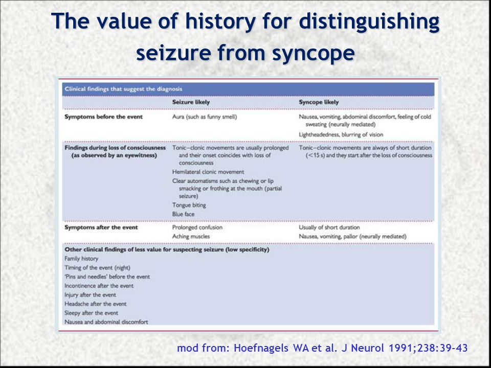 The value of history for distinguishing seizure from syncope