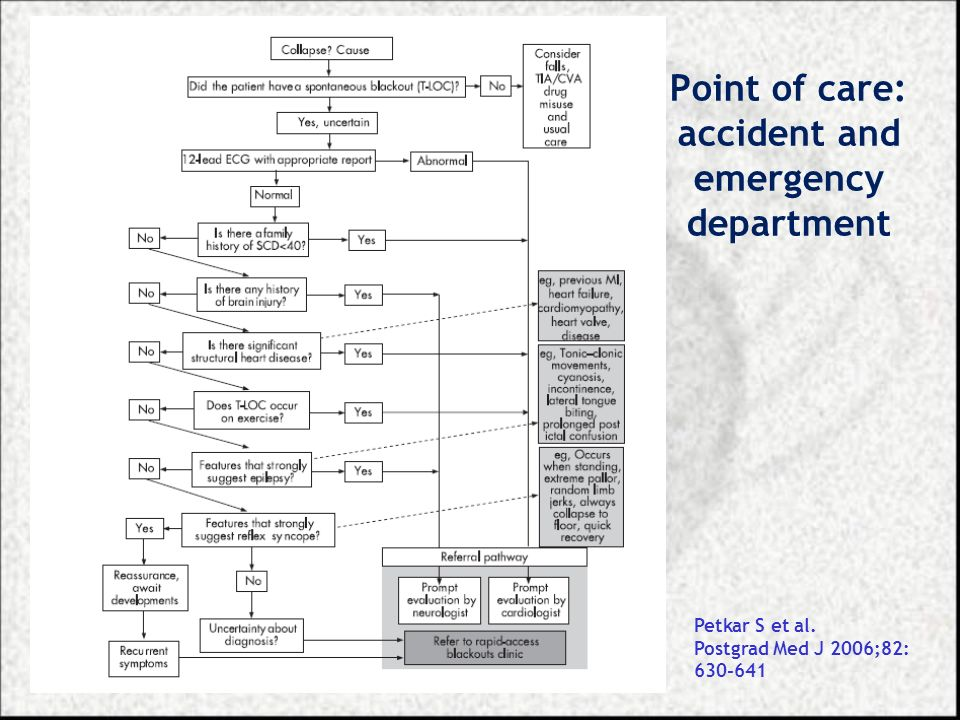 Point of care: accident and emergency department