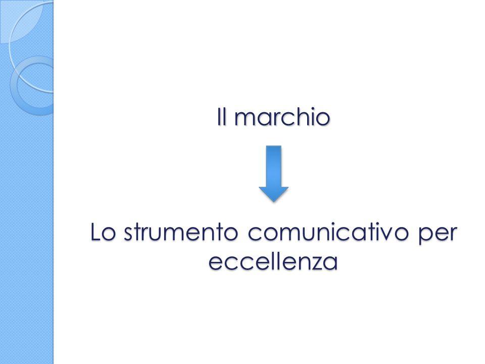 Lo strumento comunicativo per eccellenza