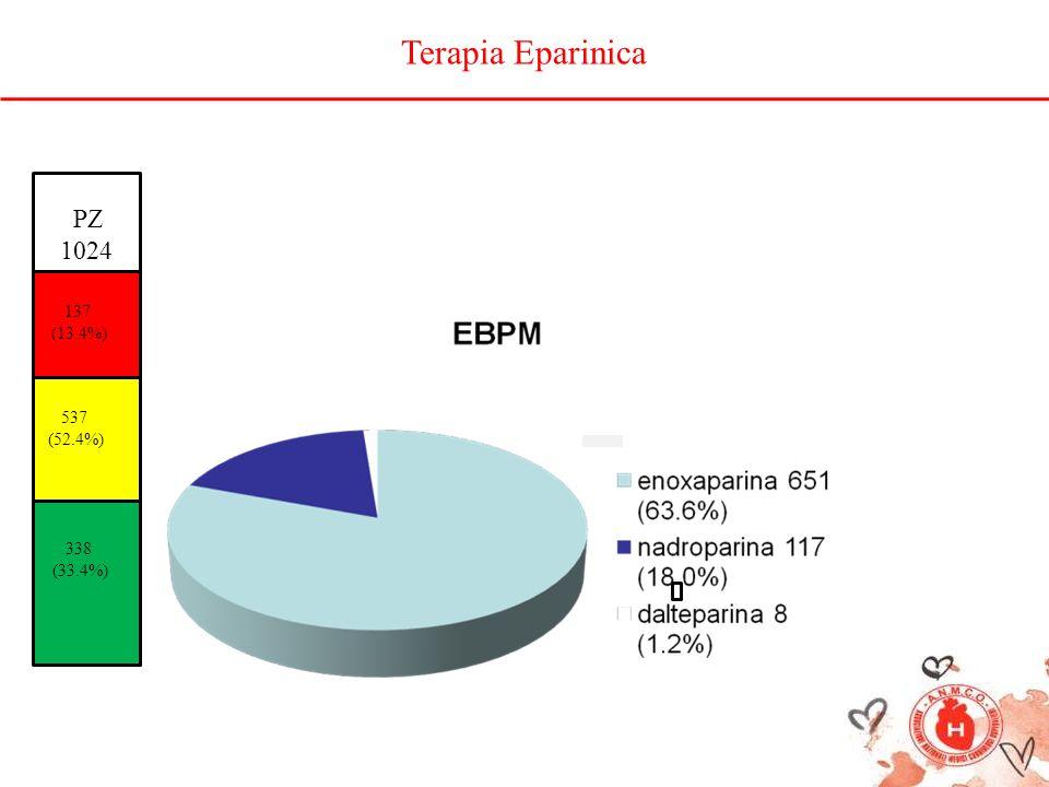 Terapia Eparinica PZ 1024 137 (13.4%) 537 (52.4%) 338 (33.4%)