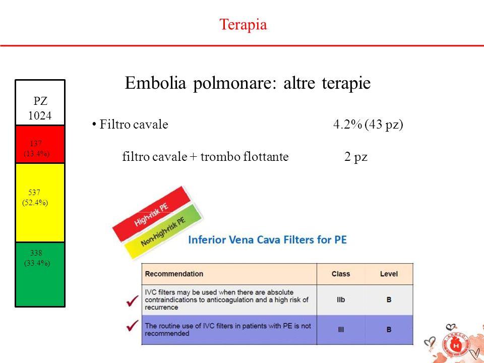 Embolia polmonare: altre terapie