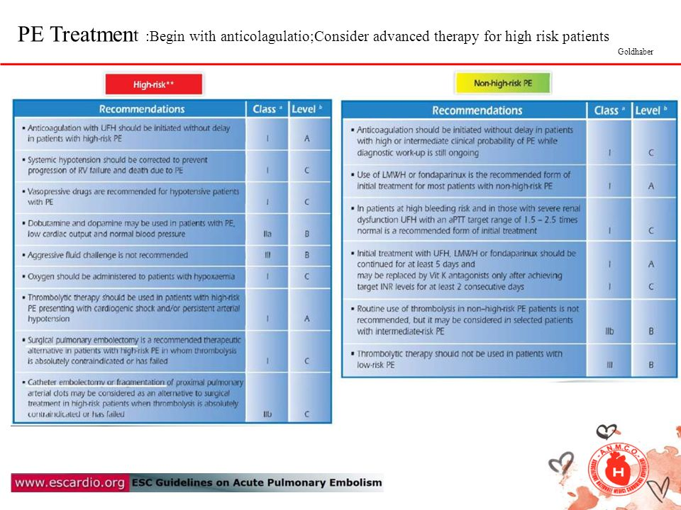 PE Treatment :Begin with anticolagulatio;Consider advanced therapy for high risk patients