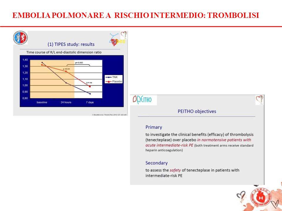 EMBOLIA POLMONARE A RISCHIO INTERMEDIO: TROMBOLISI