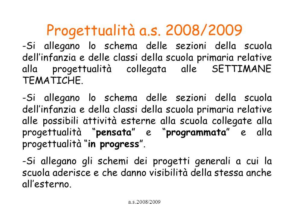 Progettualità a.s. 2008/2009