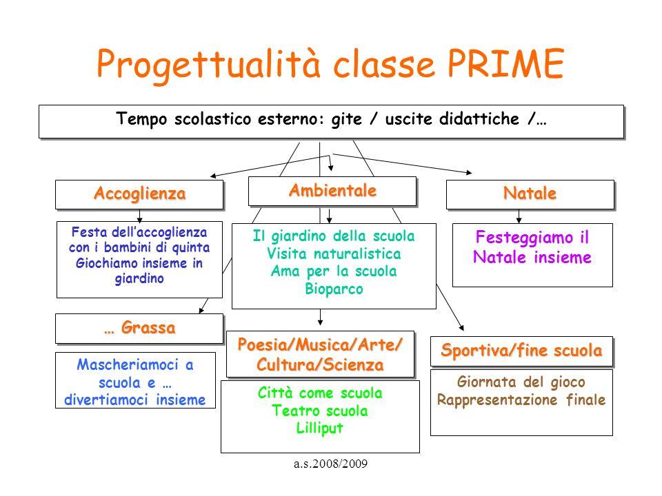 Progettualità classe PRIME