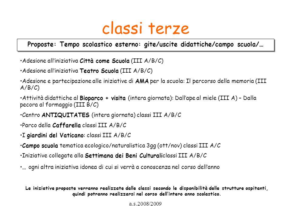 classi terze Proposte: Tempo scolastico esterno: gite/uscite didattiche/campo scuola/… Adesione all'iniziativa Città come Scuola (III A/B/C)