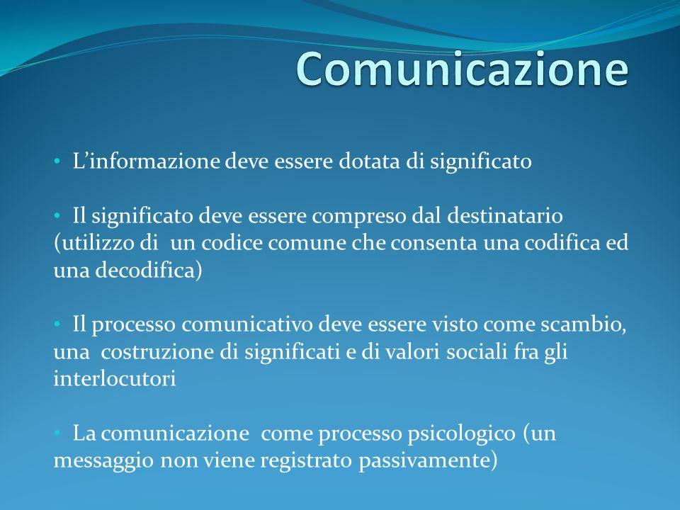 Comunicazione L'informazione deve essere dotata di significato