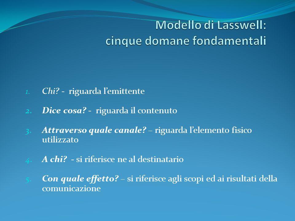Modello di Lasswell: cinque domane fondamentali
