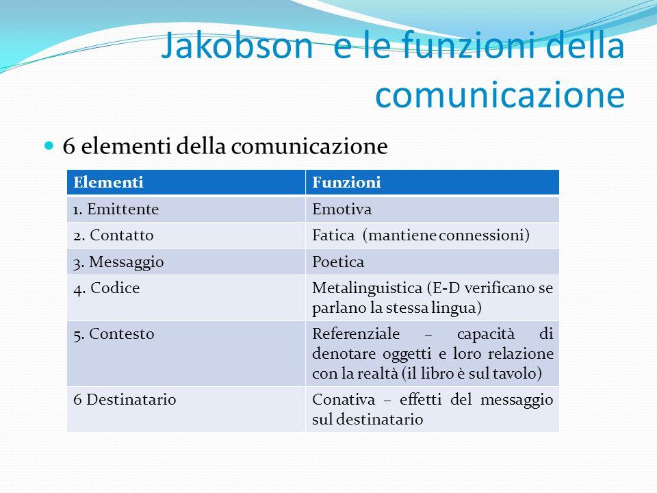 Jakobson e le funzioni della comunicazione