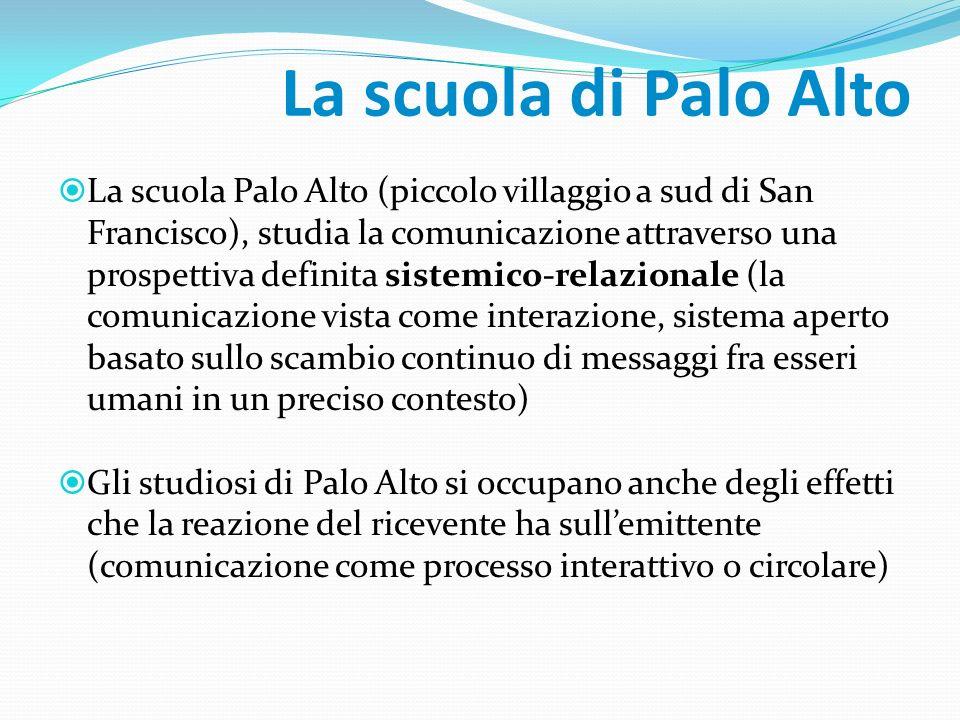 La scuola di Palo Alto