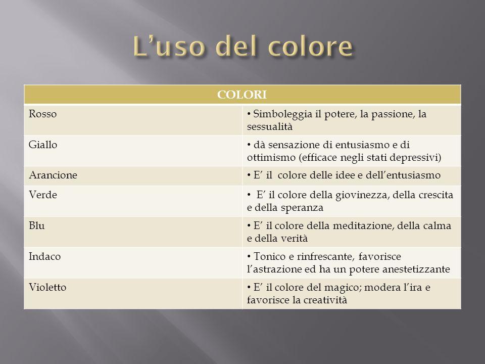 L'uso del colore COLORI Rosso