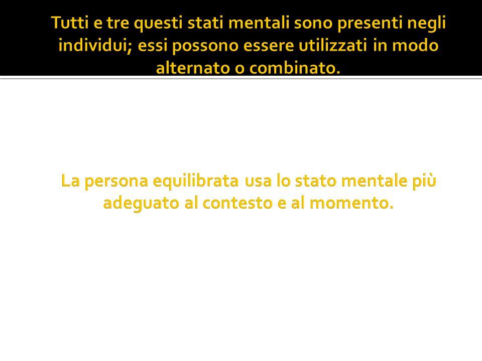 Tutti e tre questi stati mentali sono presenti negli individui; essi possono essere utilizzati in modo alternato o combinato.