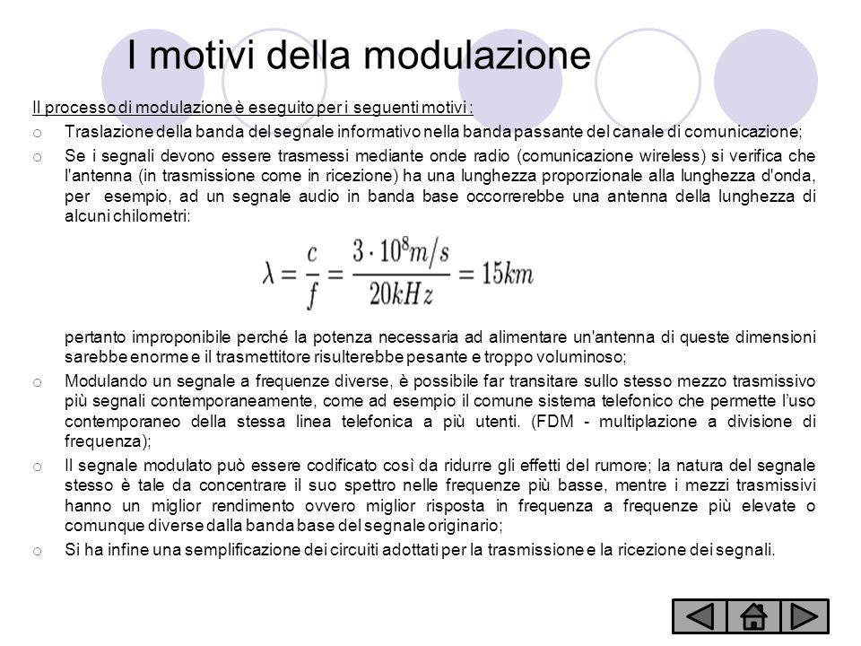 I motivi della modulazione