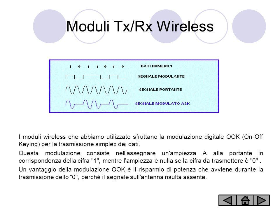 Moduli Tx/Rx Wireless