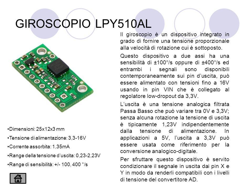 GIROSCOPIO LPY510AL