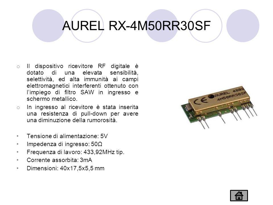 AUREL RX-4M50RR30SF