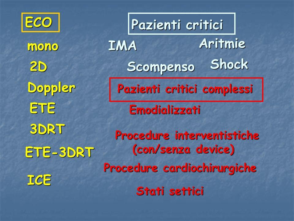ECO Pazienti critici Aritmie mono IMA Shock 2D Scompenso Doppler ETE