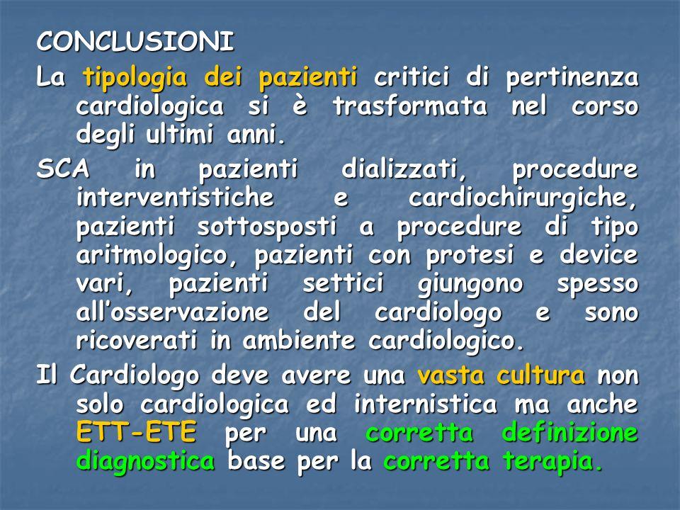 CONCLUSIONI La tipologia dei pazienti critici di pertinenza cardiologica si è trasformata nel corso degli ultimi anni.