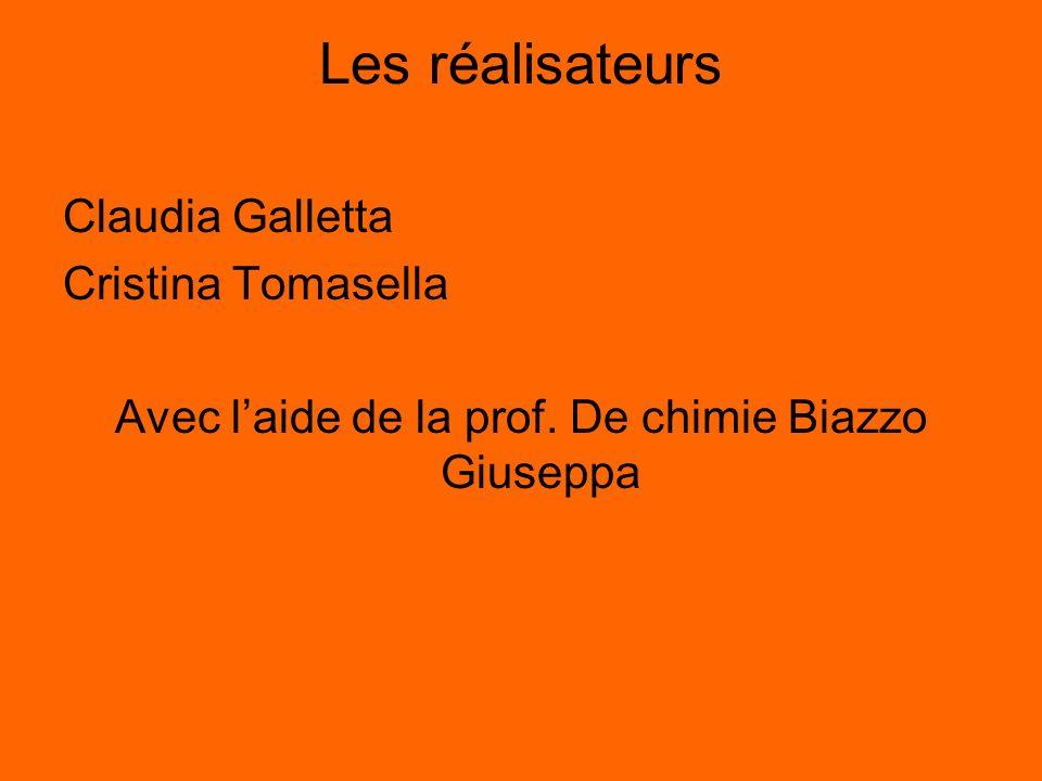 Avec l'aide de la prof. De chimie Biazzo Giuseppa