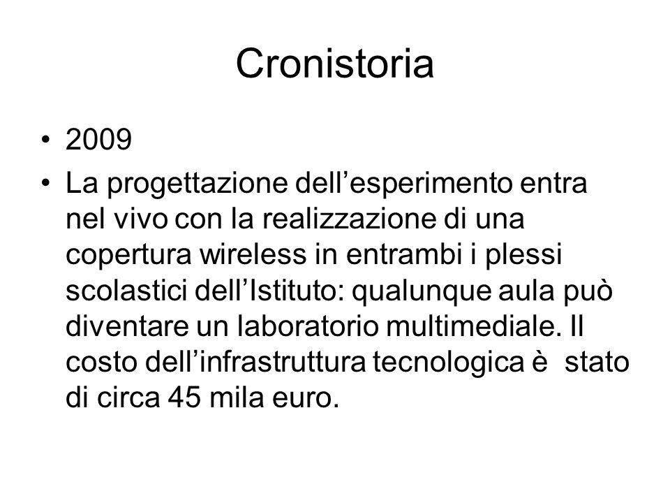 Cronistoria 2009.