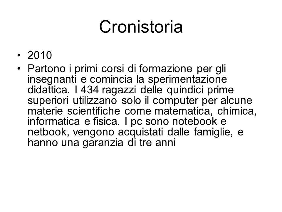Cronistoria 2010.