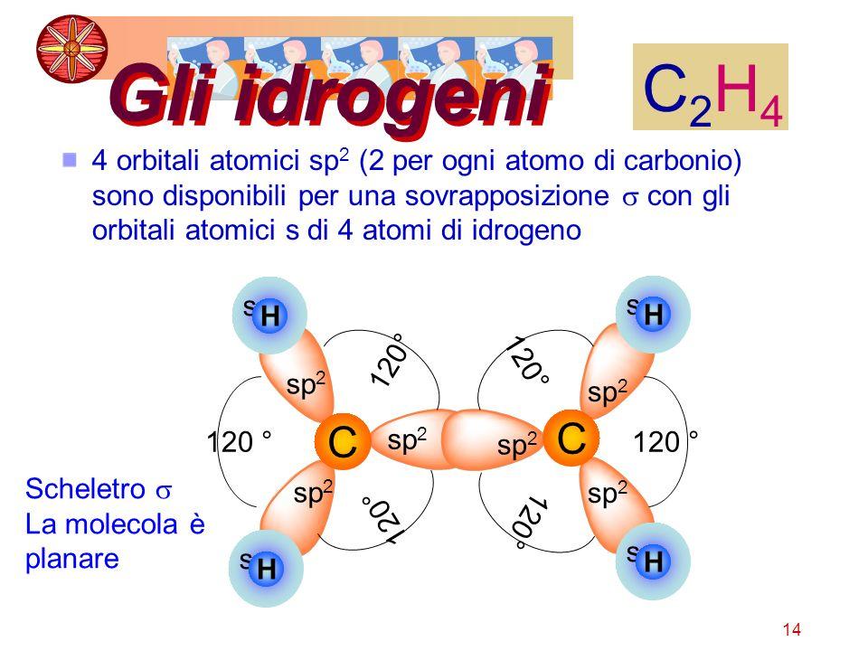 C2H4 Gli idrogeni.