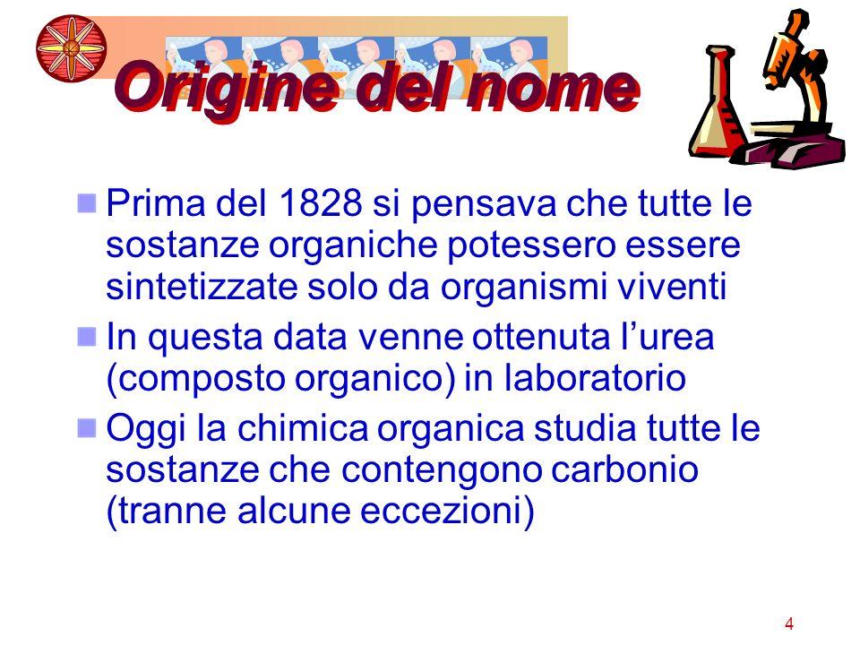 Origine del nome Prima del 1828 si pensava che tutte le sostanze organiche potessero essere sintetizzate solo da organismi viventi.