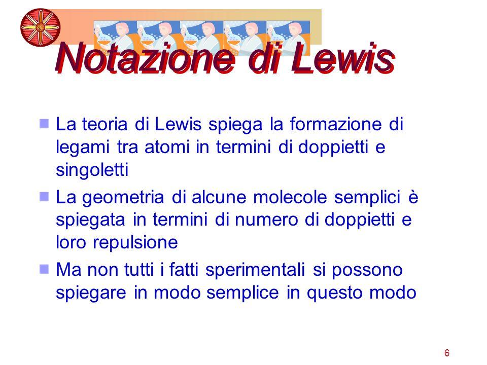 Notazione di Lewis La teoria di Lewis spiega la formazione di legami tra atomi in termini di doppietti e singoletti.