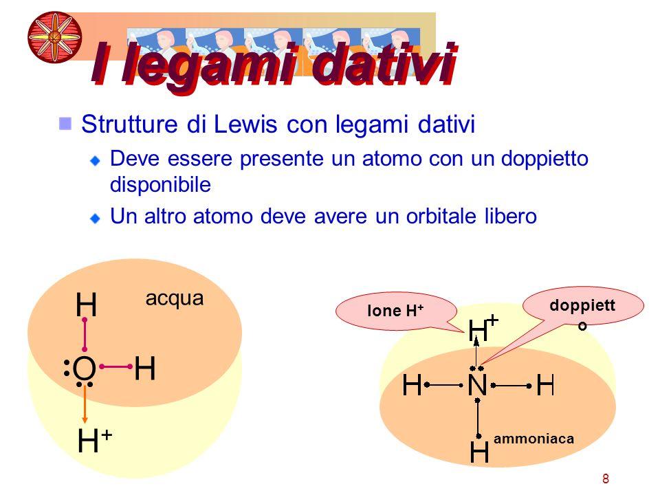 I legami dativi H O H H+ Strutture di Lewis con legami dativi