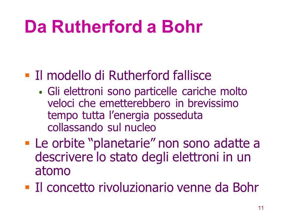 Da Rutherford a Bohr Il modello di Rutherford fallisce