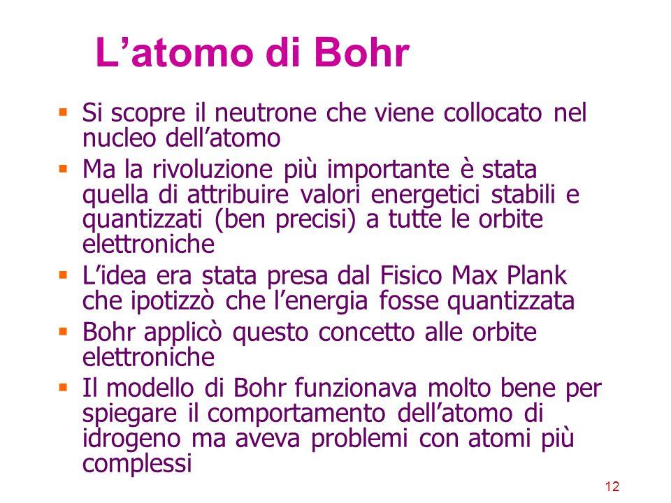 L'atomo di Bohr Si scopre il neutrone che viene collocato nel nucleo dell'atomo.