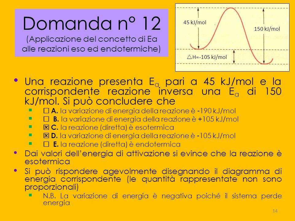 Domanda n° 12 (Applicazione del concetto di Ea alle reazioni eso ed endotermiche)