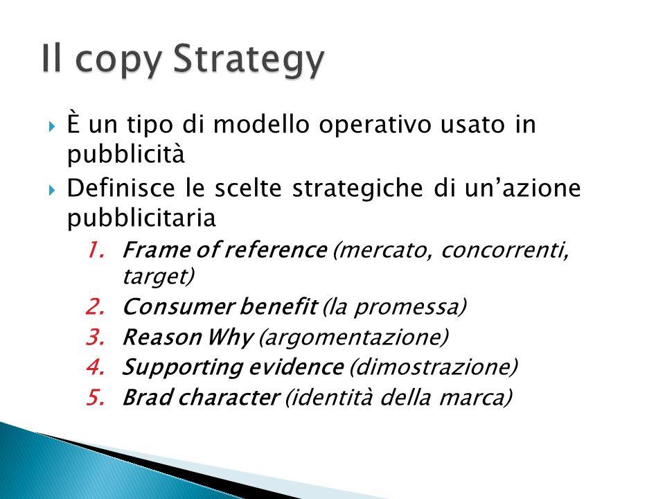 Il copy Strategy È un tipo di modello operativo usato in pubblicità