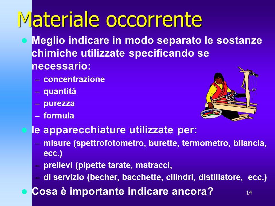 Materiale occorrente Meglio indicare in modo separato le sostanze chimiche utilizzate specificando se necessario: