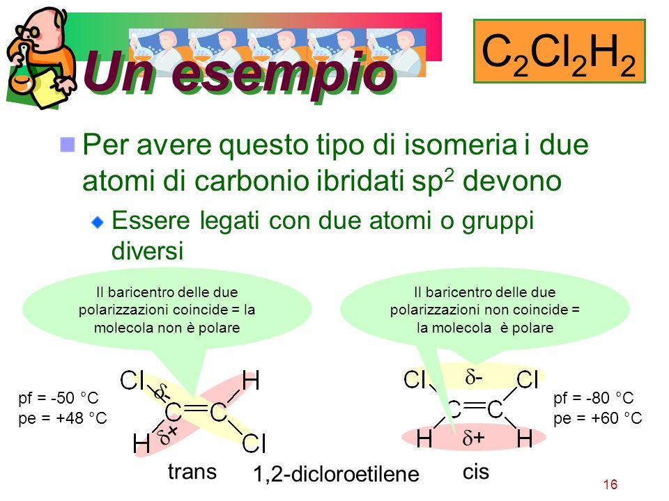 C2Cl2H2 Un esempio. Per avere questo tipo di isomeria i due atomi di carbonio ibridati sp2 devono.