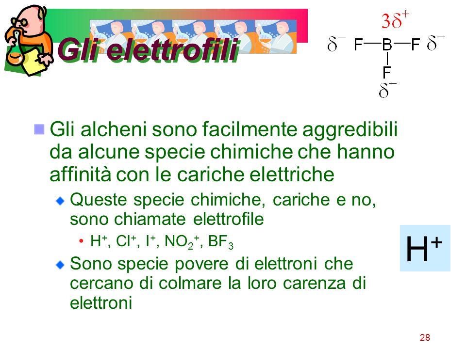 Gli elettrofili Gli alcheni sono facilmente aggredibili da alcune specie chimiche che hanno affinità con le cariche elettriche.