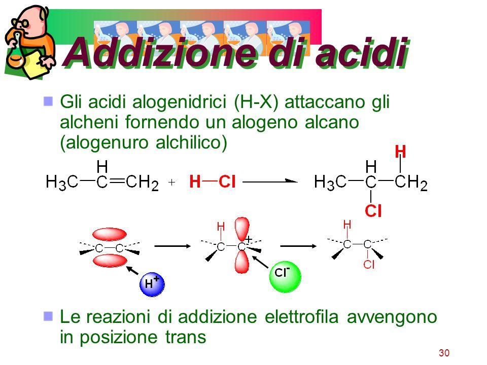 Addizione di acidi Gli acidi alogenidrici (H-X) attaccano gli alcheni fornendo un alogeno alcano (alogenuro alchilico)