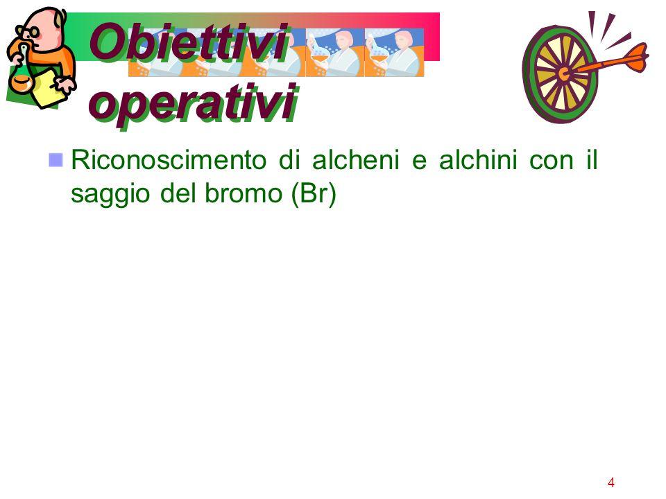 Obiettivi operativi Riconoscimento di alcheni e alchini con il saggio del bromo (Br)