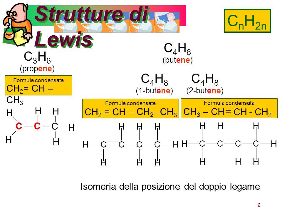 Strutture di Lewis CnH2n C4H8 C3H6 C4H8 C4H8 CH2= CH – CH3 CH2 = CH