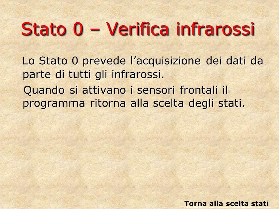 Stato 0 – Verifica infrarossi