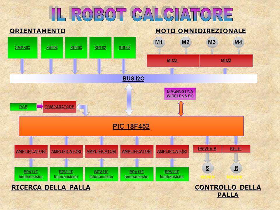 IL ROBOT CALCIATORE PIC 18F452 ORIENTAMENTO MOTO OMNIDIREZIONALE