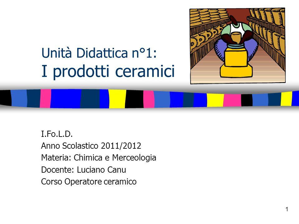 Unità Didattica n°1: I prodotti ceramici