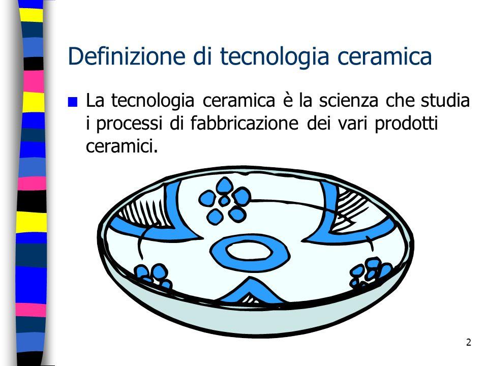 Definizione di tecnologia ceramica